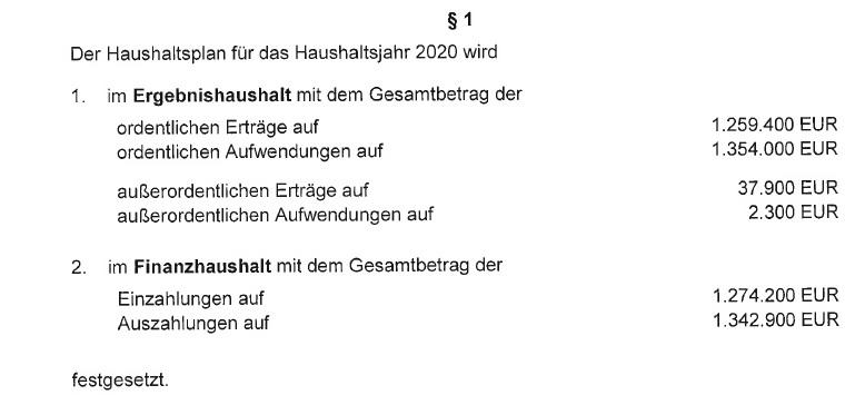 Scan Seite 10 der Haushaltsunterlagen
